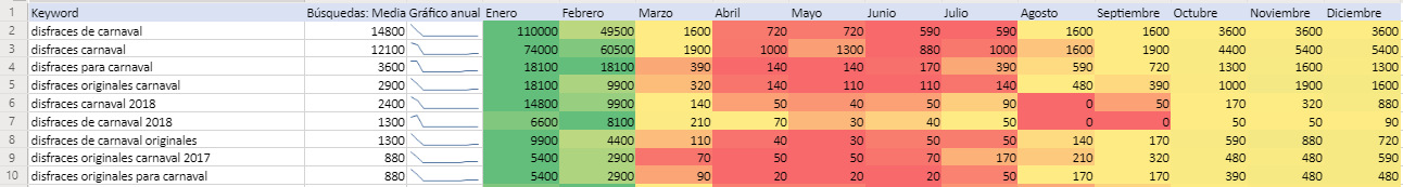 keyword_general.PNG